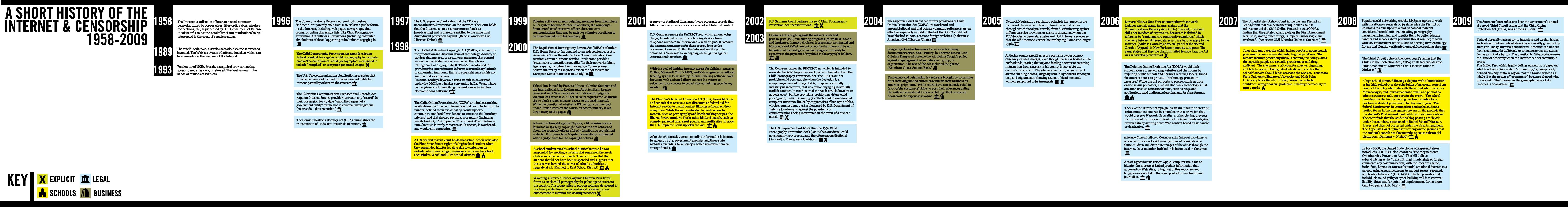 Censorship - Cinema and Media Studies - Oxford ...